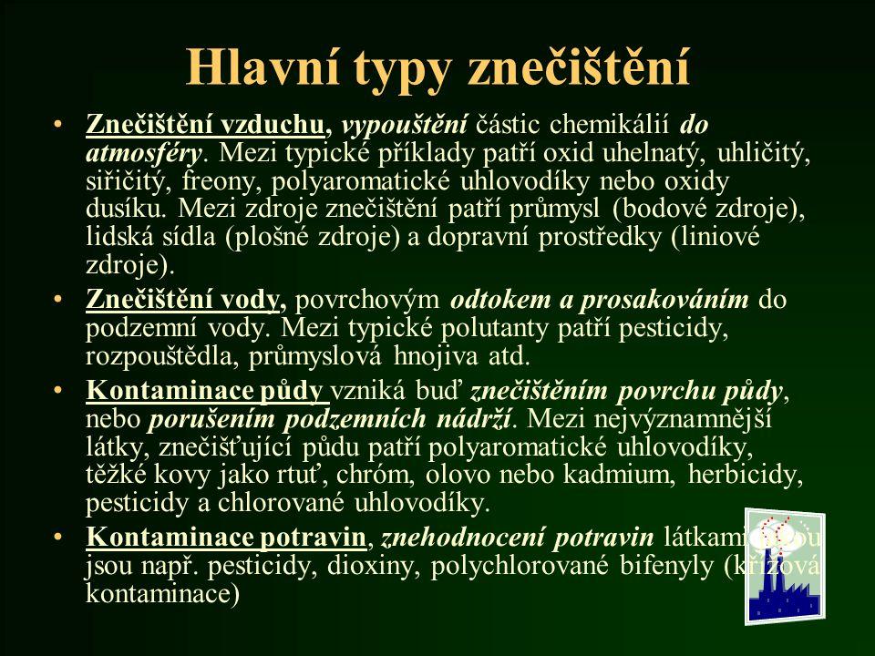 Znečištění v ČR - voda Poškození vod zavinuje do značné míry chemizace a mechanizace zemědělství.