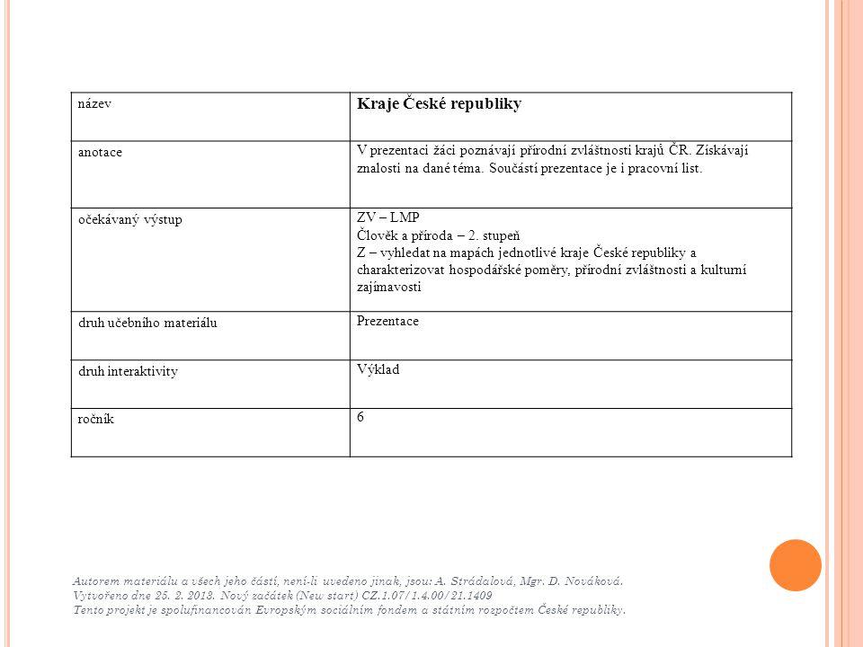 Autorem materiálu a všech jeho částí, není-li uvedeno jinak, jsou: A. Strádalová, Mgr. D. Nováková. Vytvořeno dne 25. 2. 2013. Nový začátek (New start