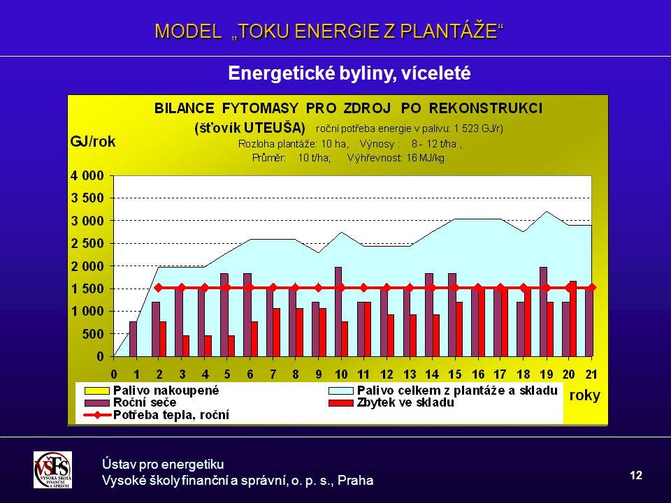 """MODEL """"TOKU ENERGIE Z PLANTÁŽE"""" MODEL """"TOKU ENERGIE Z PLANTÁŽE"""" Ústav pro energetiku Vysoké školy finanční a správní, o. p. s., Praha 12 Energetické b"""