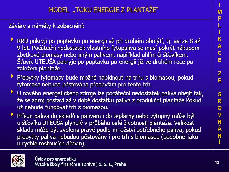 """MODEL """"TOKU ENERGIE Z PLANTÁŽE"""" Ústav pro energetiku Vysoké školy finanční a správní, o. p. s., Praha 13 IMPLIKACIMPLIKACEE ZE ZE SROVNÁNÍ SROVNÁNÍIMP"""