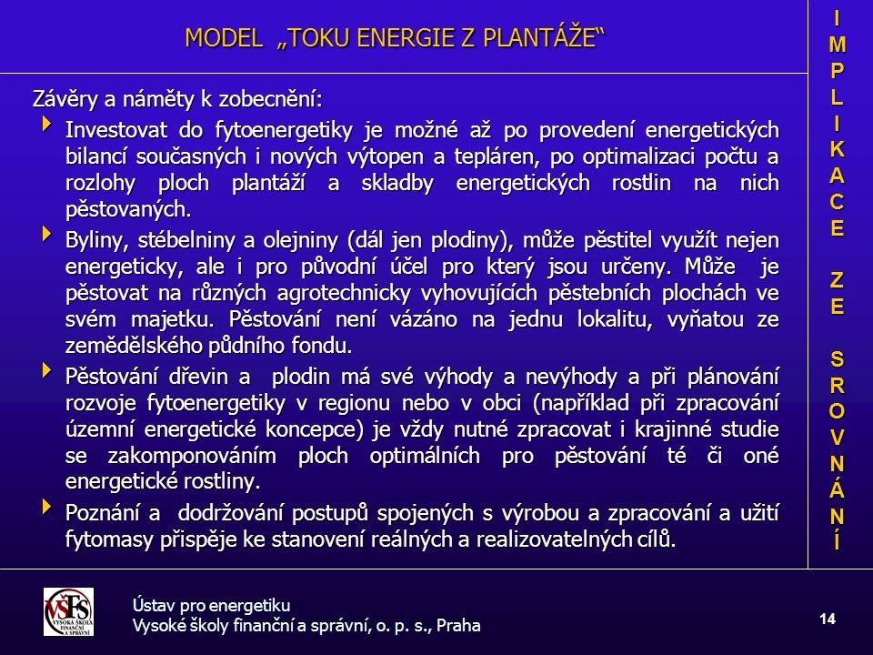 """MODEL """"TOKU ENERGIE Z PLANTÁŽE"""" Ústav pro energetiku Vysoké školy finanční a správní, o. p. s., Praha 14 Závěry a náměty k zobecnění:  Investovat do"""