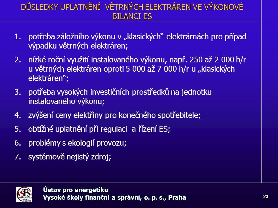 DŮSLEDKY UPLATNĚNÍ VĚTRNÝCH ELEKTRÁREN VE VÝKONOVÉ BILANCI ES Ústav pro energetiku Vysoké školy finanční a správní, o. p. s., Praha 23 1. 1.potřeba zá