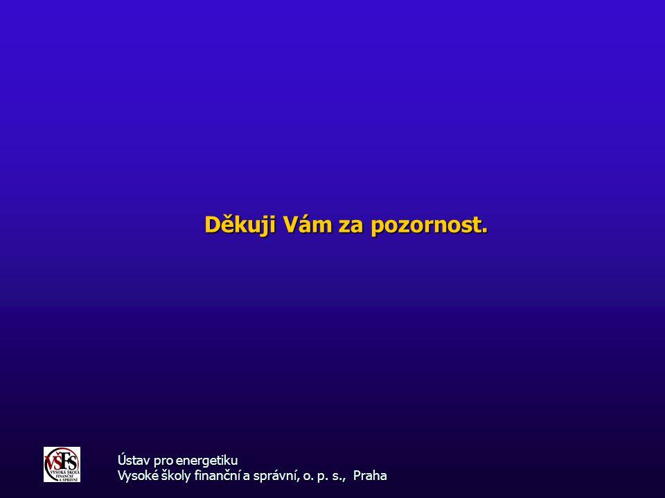 Ústav pro energetiku Vysoké školy finanční a správní, o. p. s., Praha Děkuji Vám za pozornost.