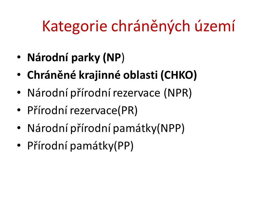 Kategorie chráněných území Národní parky (NP) Chráněné krajinné oblasti (CHKO) Národní přírodní rezervace (NPR) Přírodní rezervace(PR) Národní přírodn