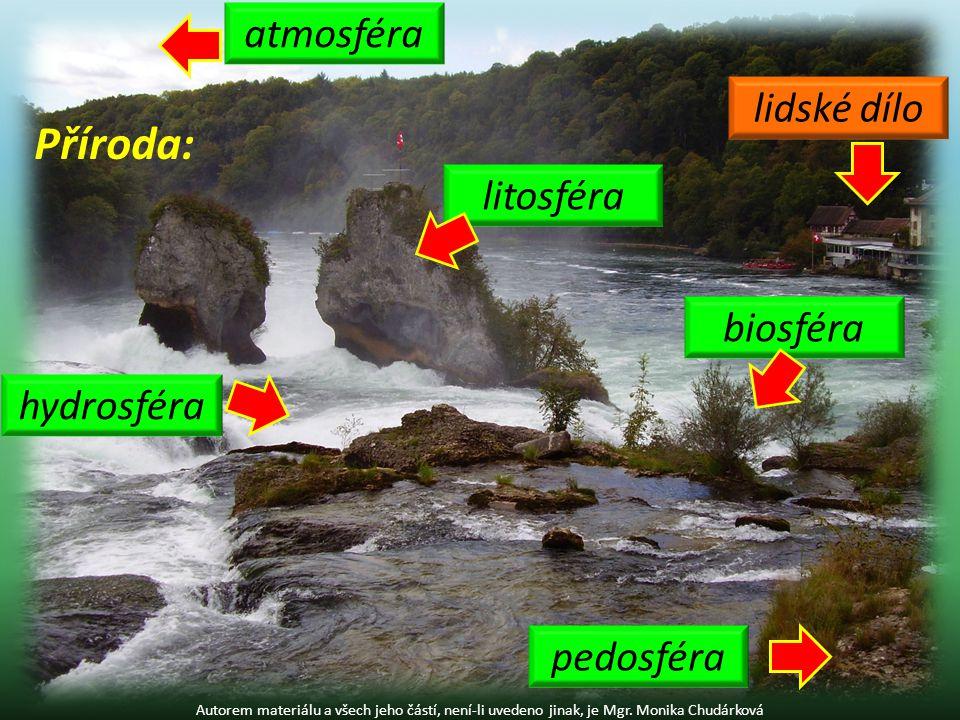 Příroda:- litosféra - atmosféra - hydrosféra - pedosféra - biosféra Autorem materiálu a všech jeho částí, není-li uvedeno jinak, je Mgr.