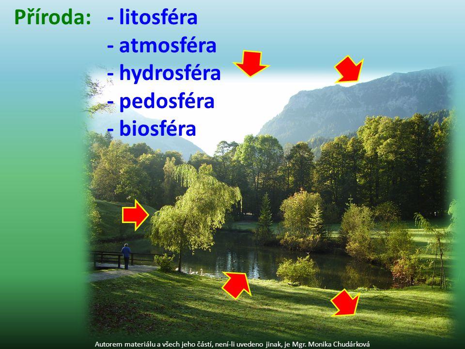 Litosféra = vrchní část pevného tělesa Země, kamenný obal Země Atmosféra = ovzduší Hydrosféra = všechna voda na Zemi Pedosféra = půdní obal Země Biosféra = život na Zemi Autorem materiálu a všech jeho částí, není-li uvedeno jinak, je Mgr.