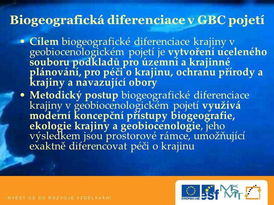 Biogeografická diferenciace v GBC pojetí – dílčí kroky biogeografická regionalizace (individuální členění krajiny) vymezení typů biochor diferenciace přírodního (potenciálního) stavu geobiocenóz - geobiocenologická typologie krajiny (tvorba geobiocenologické mapy) diferenciace aktuálního stavu geobiocenóz (mapování biotopů) hodnocení stupně antropického ovlivnění a ekologické stability geobiocenóz hodnocení funkčního potenciálu a významu geobiocenóz návrh ekologické sítě : - vymezení kostry ekologické stability krajiny - návrh územního systému ekologické stability krajiny stanovení diferencovaných zásad péče o segmenty geobiocenóz v krajině a prognóza jejich vývoje diferenciace území na typy současné krajiny a jejich hodnocení.