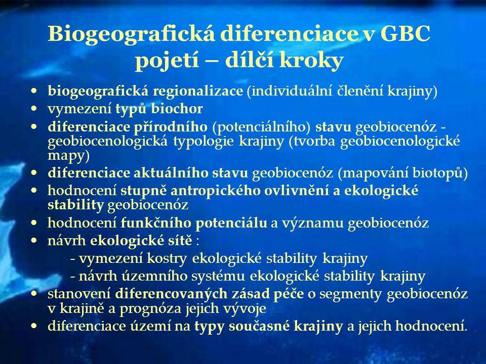 Biogeografická diferenciace v GBC pojetí – dílčí kroky biogeografická regionalizace (individuální členění krajiny) vymezení typů biochor diferenciace