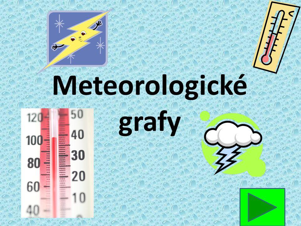 Meteorologické grafy