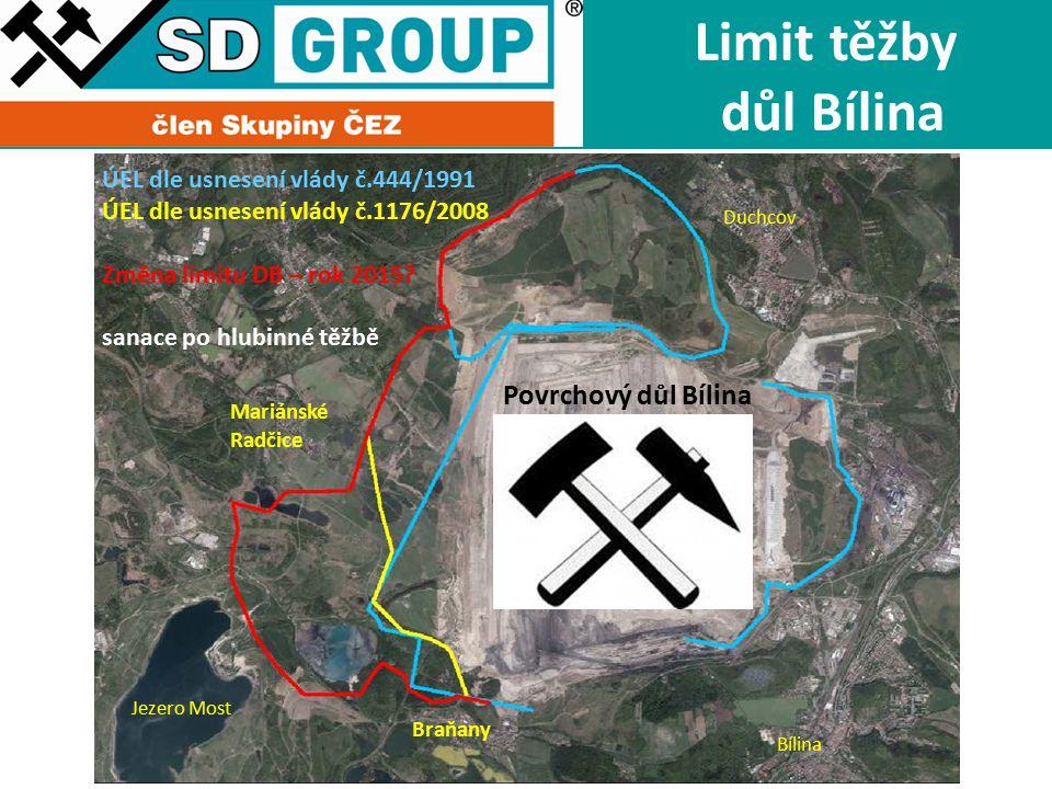 Limit těžby důl Bílina ÚEL dle usnesení vlády č.444/1991 ÚEL dle usnesení vlády č.1176/2008 Změna limitu DB – rok 2015? sanace po hlubinné těžbě Duchc