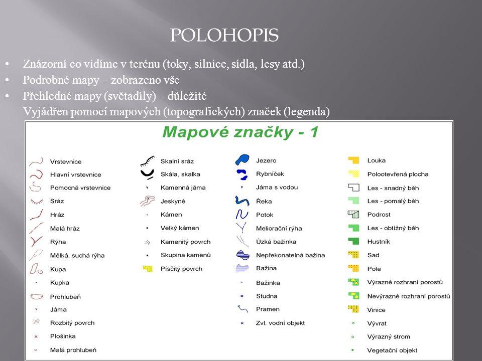 POLOHOPIS Znázorní co vidíme v terénu (toky, silnice, sídla, lesy atd.) Podrobné mapy – zobrazeno vše Přehledné mapy (světadíly) – důležité Vyjádřen p