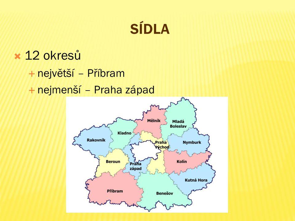 SÍDLA  12 okresů  největší – Příbram  nejmenší – Praha západ