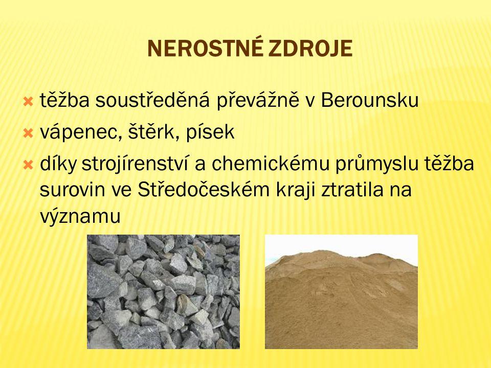 NEROSTNÉ ZDROJE  těžba soustředěná převážně v Berounsku  vápenec, štěrk, písek  díky strojírenství a chemickému průmyslu těžba surovin ve Středočes