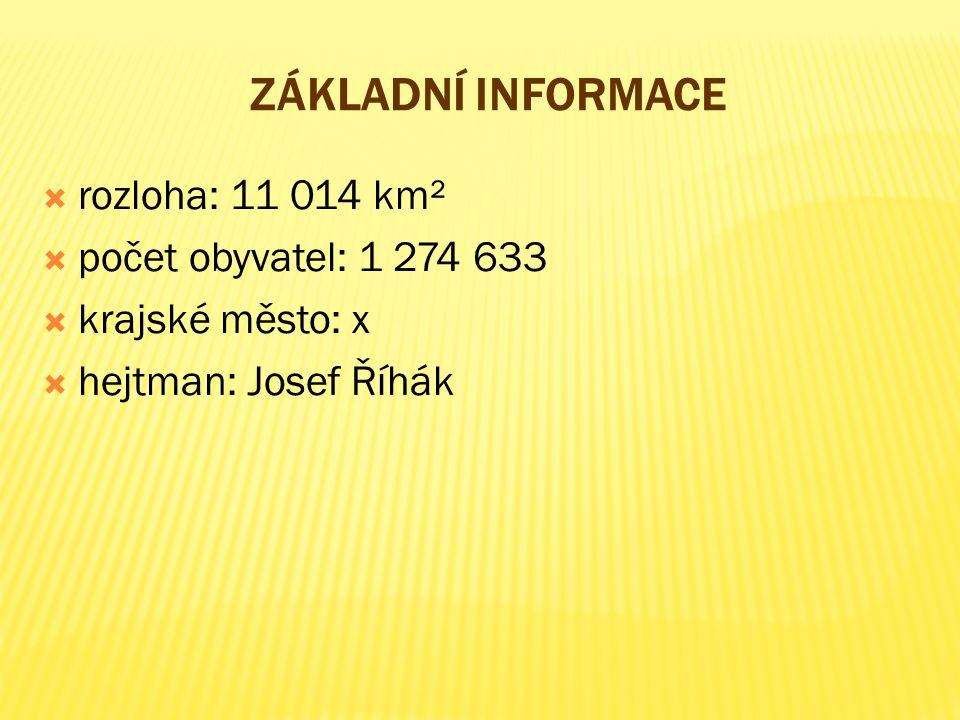ZÁKLADNÍ INFORMACE  rozloha: 11 014 km²  počet obyvatel: 1 274 633  krajské město: x  hejtman: Josef Říhák