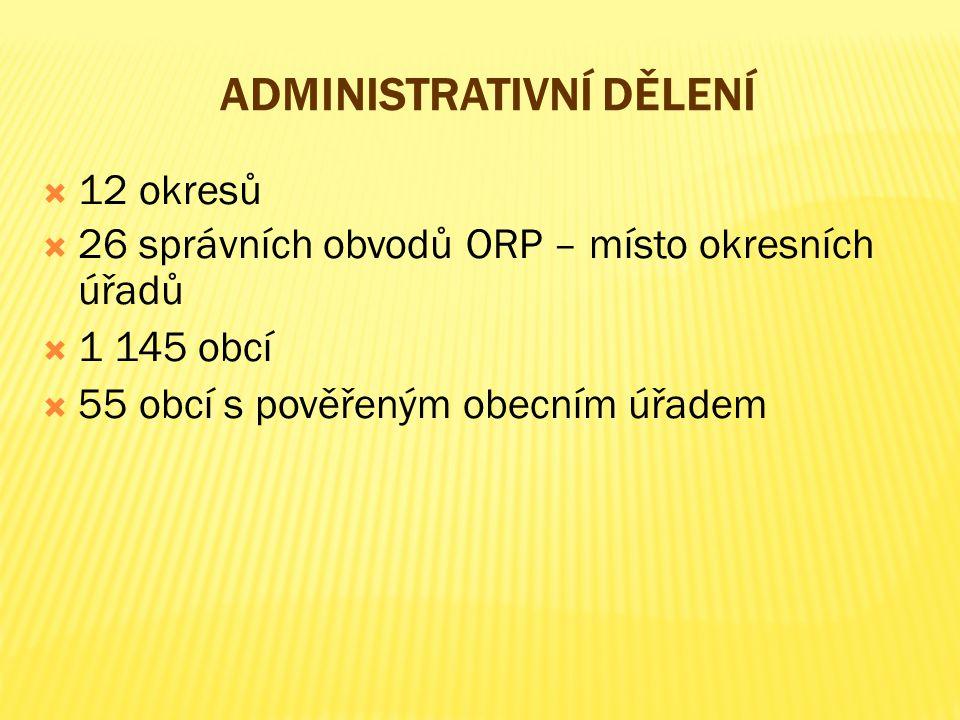 ADMINISTRATIVNÍ DĚLENÍ  12 okresů  26 správních obvodů ORP – místo okresních úřadů  1 145 obcí  55 obcí s pověřeným obecním úřadem