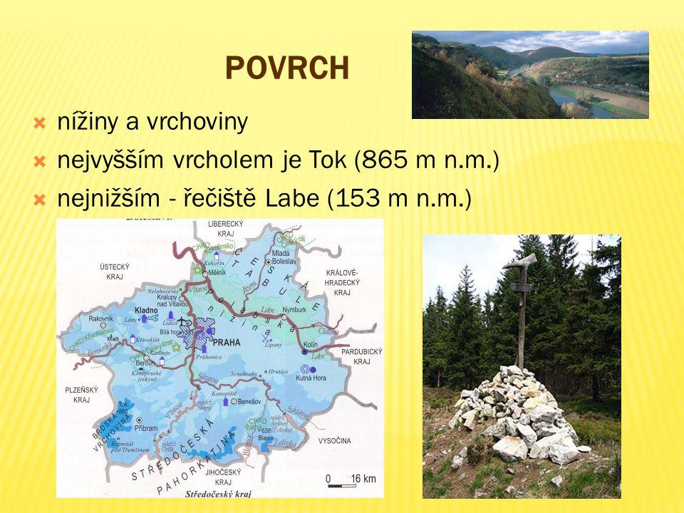 POVRCH  nížiny a vrchoviny  nejvyšším vrcholem je Tok (865 m n.m.)  nejnižším - řečiště Labe (153 m n.m.)