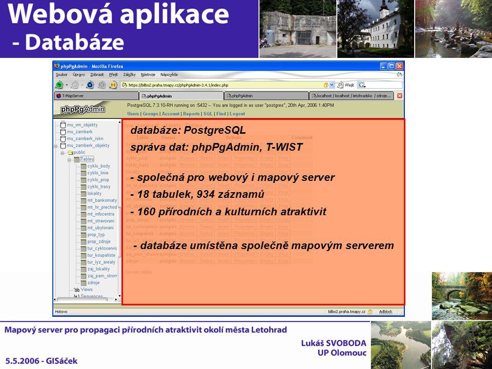 databáze: PostgreSQL správa dat: phpPgAdmin, T-WIST - společná pro webový i mapový server - 18 tabulek, 934 záznamů - 160 přírodních a kulturních atra