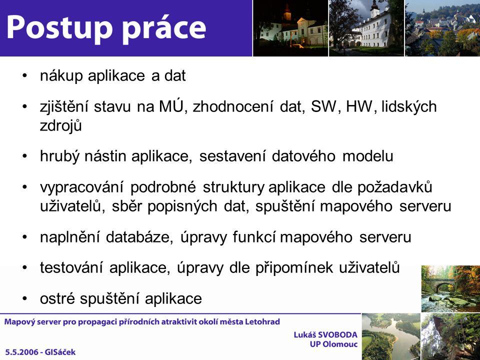 nákup aplikace a dat zjištění stavu na MÚ, zhodnocení dat, SW, HW, lidských zdrojů hrubý nástin aplikace, sestavení datového modelu vypracování podrob