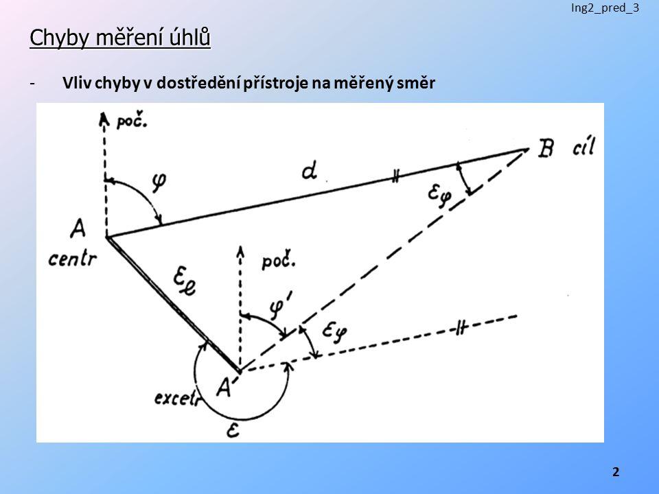 Chyby měření úhlů -Vliv chyby v dostředění přístroje a cíle na vytyčovaný směr (zařazení bodu do přímky) Ing2_pred_3 3