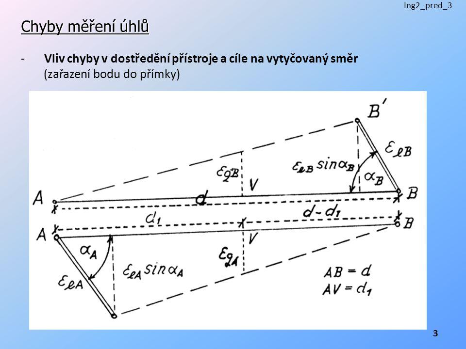 Chyby měření úhlů -Vliv chyby v dostředění přístroje a cílů na měřený úhel Ing2_pred_3 4