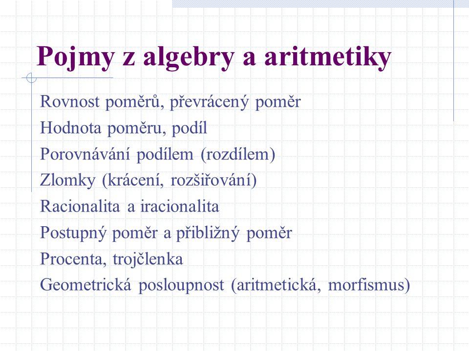 Pojmy z algebry a aritmetiky Rovnost poměrů, převrácený poměr Hodnota poměru, podíl Porovnávání podílem (rozdílem) Zlomky (krácení, rozšiřování) Racio