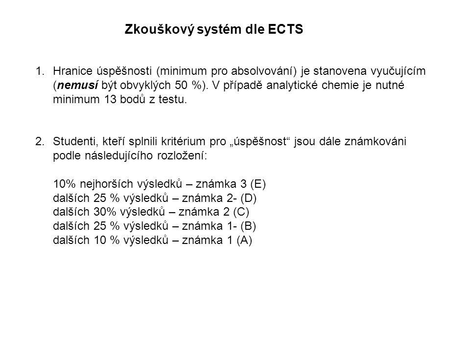 Zkouškový systém dle ECTS 1.Hranice úspěšnosti (minimum pro absolvování) je stanovena vyučujícím (nemusí být obvyklých 50 %). V případě analytické che