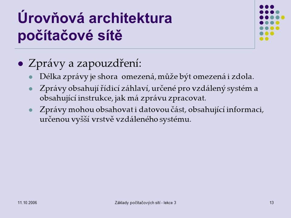 11.10.2006Základy počítačových sítí - lekce 313 Úrovňová architektura počítačové sítě Zprávy a zapouzdření: Délka zprávy je shora omezená, může být omezená i zdola.