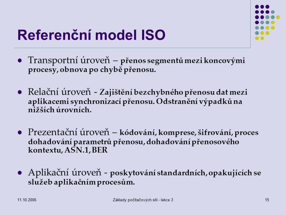 11.10.2006Základy počítačových sítí - lekce 315 Referenční model ISO Transportní úroveň – přenos segmentů mezi koncovými procesy, obnova po chybě přenosu.