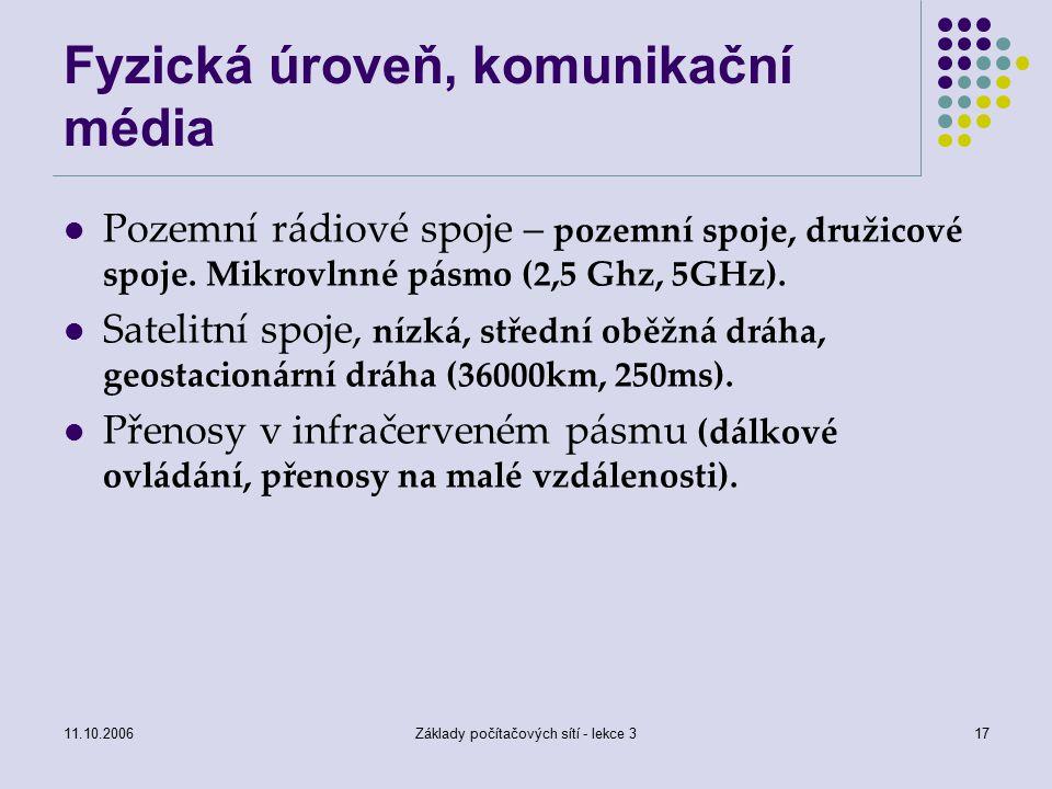 11.10.2006Základy počítačových sítí - lekce 317 Fyzická úroveň, komunikační média Pozemní rádiové spoje – pozemní spoje, družicové spoje.