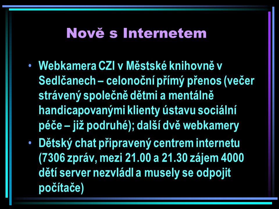 Nově s Internetem Webkamera CZI v Městské knihovně v Sedlčanech – celonoční přímý přenos (večer strávený společně dětmi a mentálně handicapovanými klienty ústavu sociální péče – již podruhé); další dvě webkamery Dětský chat připravený centrem internetu (7306 zpráv, mezi 21.00 a 21.30 zájem 4000 dětí server nezvládl a musely se odpojit počítače)