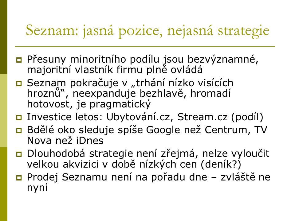 """Seznam: jasná pozice, nejasná strategie  Přesuny minoritního podílu jsou bezvýznamné, majoritní vlastník firmu plně ovládá  Seznam pokračuje v """"trhání nízko visících hroznů , neexpanduje bezhlavě, hromadí hotovost, je pragmatický  Investice letos: Ubytování.cz, Stream.cz (podíl)  Bdělé oko sleduje spíše Google než Centrum, TV Nova než iDnes  Dlouhodobá strategie není zřejmá, nelze vyloučit velkou akvizici v době nízkých cen (deník?)  Prodej Seznamu není na pořadu dne – zvláště ne nyní"""