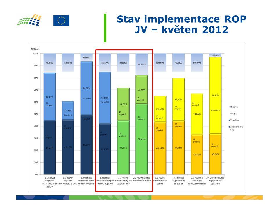 Stav implementace ROP JV – květen 2012
