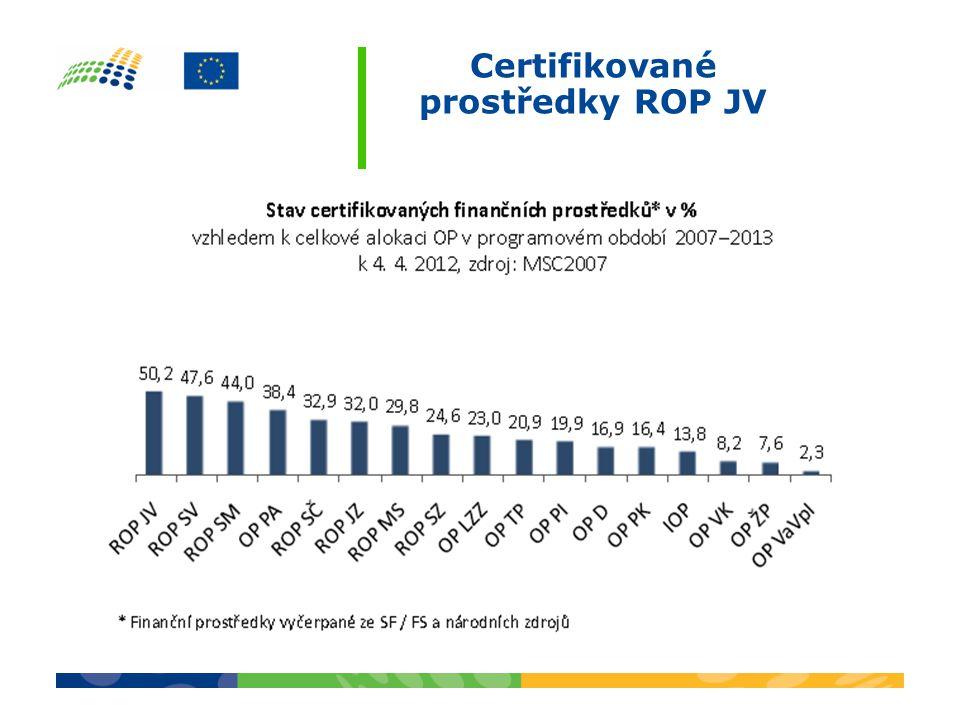 Certifikované prostředky ROP JV