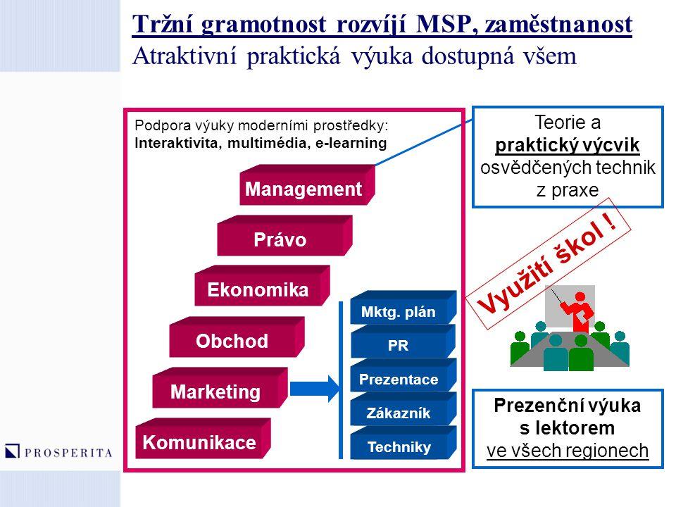 Tržní gramotnost rozvíjí MSP, zaměstnanost Atraktivní praktická výuka dostupná všem Prezenční výuka s lektorem ve všech regionech Teorie a praktický v