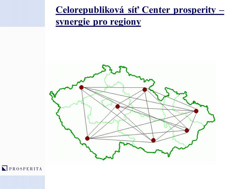 Celorepubliková síť Center prosperity – synergie pro regiony