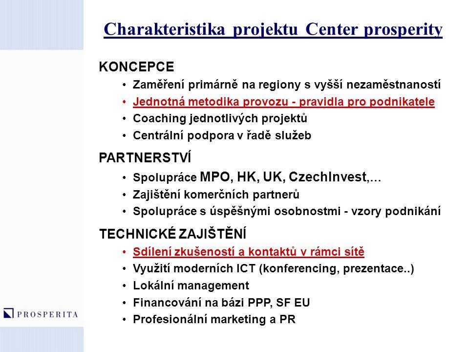 Charakteristika projektu Center prosperity KONCEPCE Zaměření primárně na regiony s vyšší nezaměstnaností Jednotná metodika provozu - pravidla pro podn