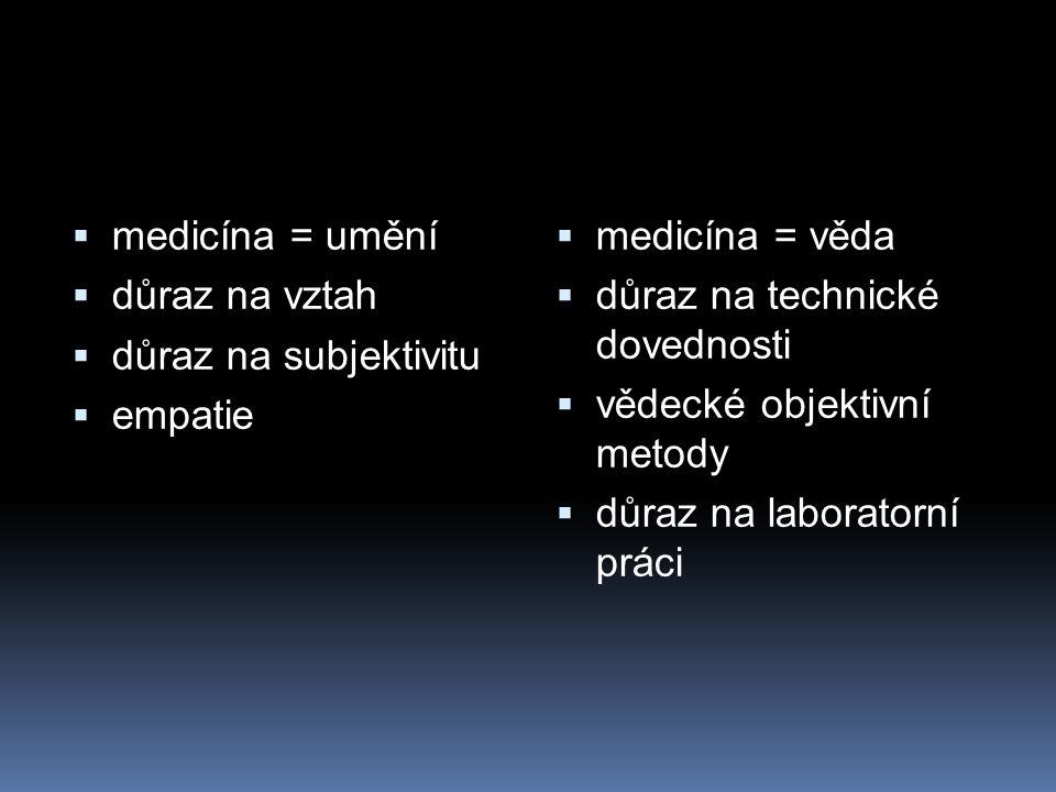  medicína = umění  důraz na vztah  důraz na subjektivitu  empatie  medicína = věda  důraz na technické dovednosti  vědecké objektivní metody 