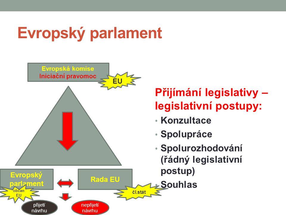 Evropský parlament Přijímání legislativy – legislativní postupy: Konzultace Spolupráce Spolurozhodování (řádný legislativní postup) Souhlas Evropská k