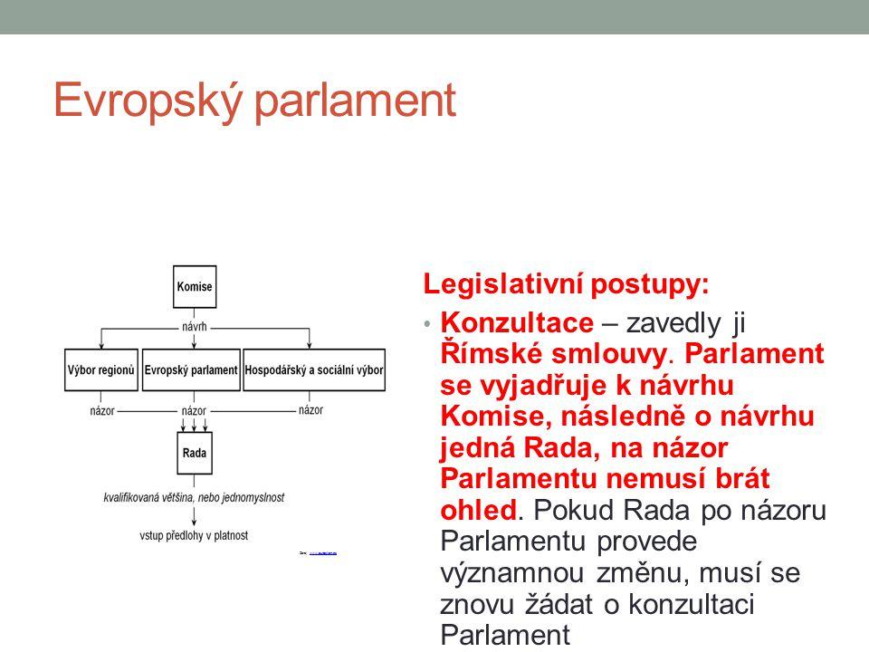Evropský parlament Legislativní postupy: Konzultace – zavedly ji Římské smlouvy. Parlament se vyjadřuje k návrhu Komise, následně o návrhu jedná Rada,