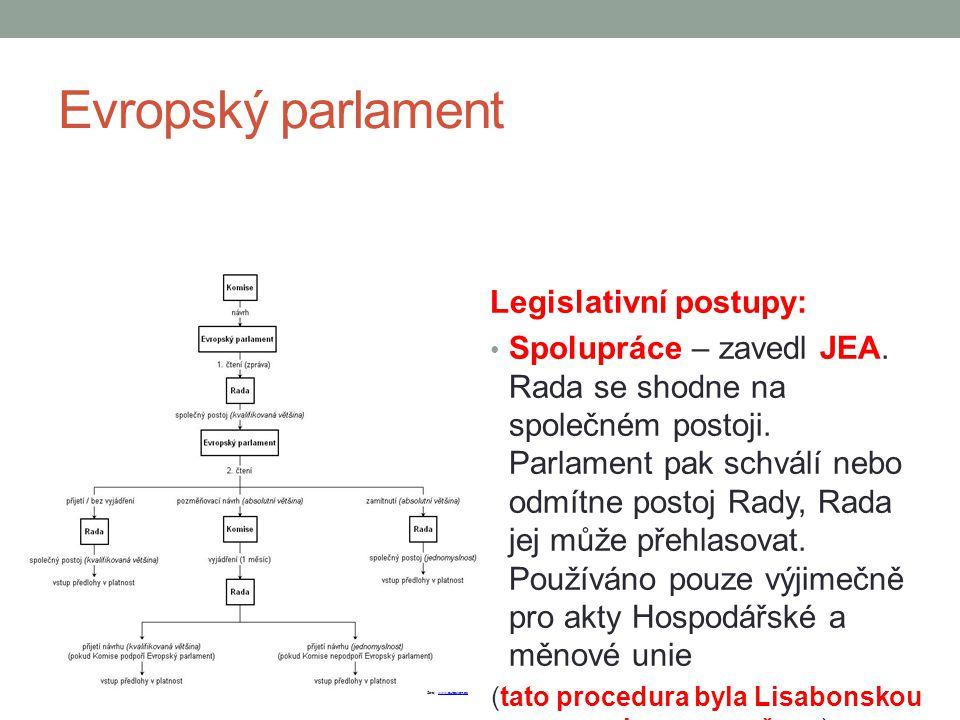 Evropský parlament Legislativní postupy: Spolupráce – zavedl JEA. Rada se shodne na společném postoji. Parlament pak schválí nebo odmítne postoj Rady,