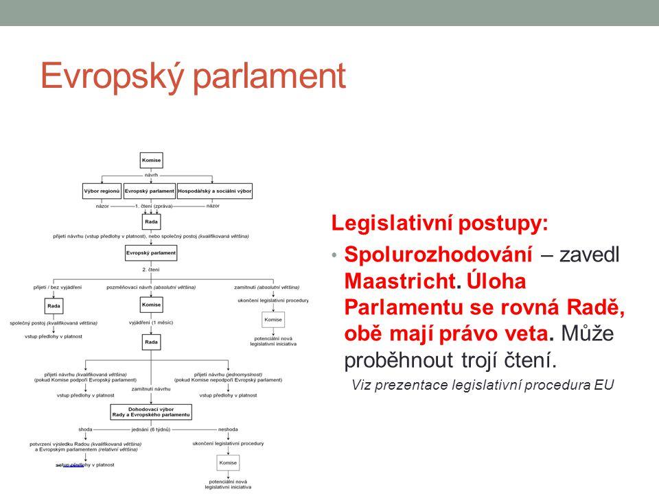 Evropský parlament Legislativní postupy: Spolurozhodování – zavedl Maastricht. Úloha Parlamentu se rovná Radě, obě mají právo veta. Může proběhnout tr