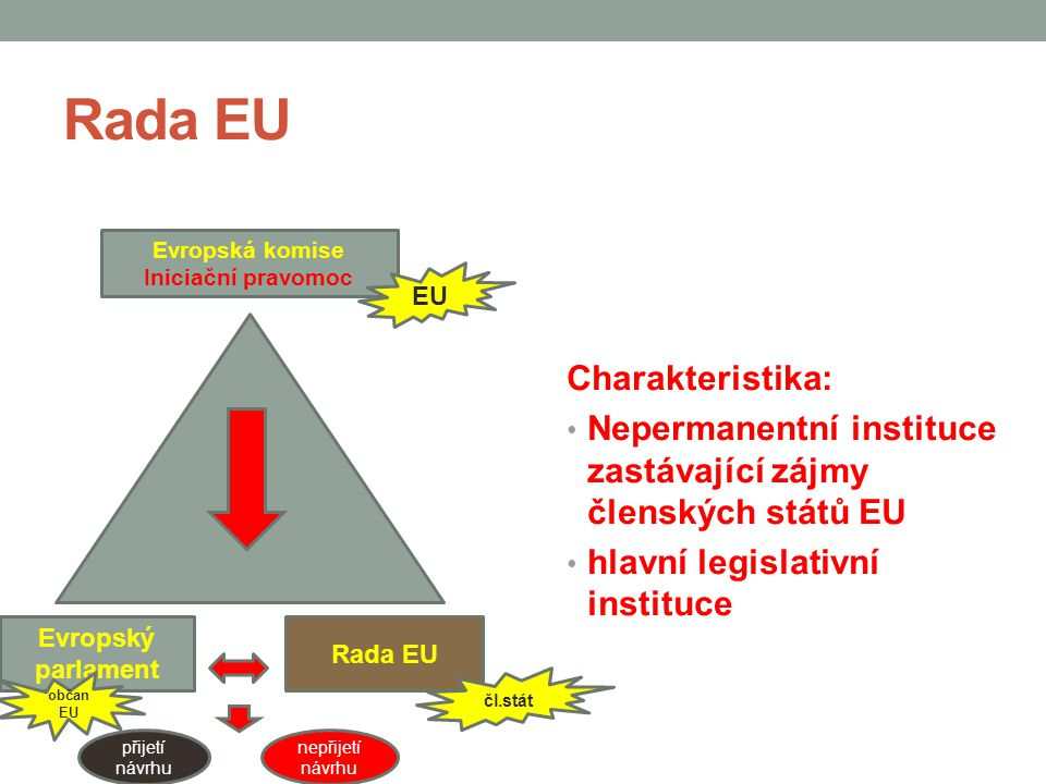 Rada EU Charakteristika: Nepermanentní instituce zastávající zájmy členských států EU hlavní legislativní instituce Evropská komise Iniciační pravomoc