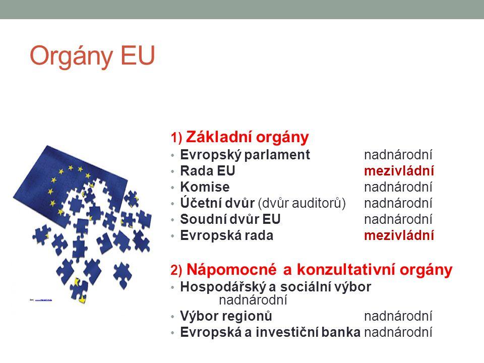 Orgány EU 1) Základní orgány Evropský parlament nadnárodní Rada EU mezivládní Komise nadnárodní Účetní dvůr (dvůr auditorů) nadnárodní Soudní dvůr EU