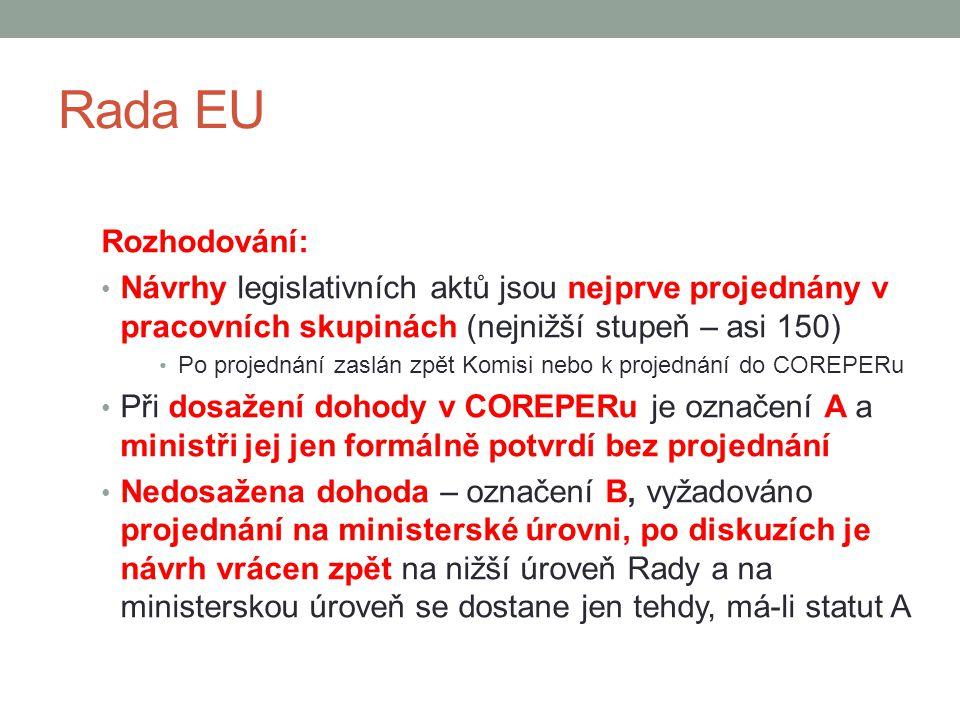 Rada EU Rozhodování: Návrhy legislativních aktů jsou nejprve projednány v pracovních skupinách (nejnižší stupeň – asi 150) Po projednání zaslán zpět K