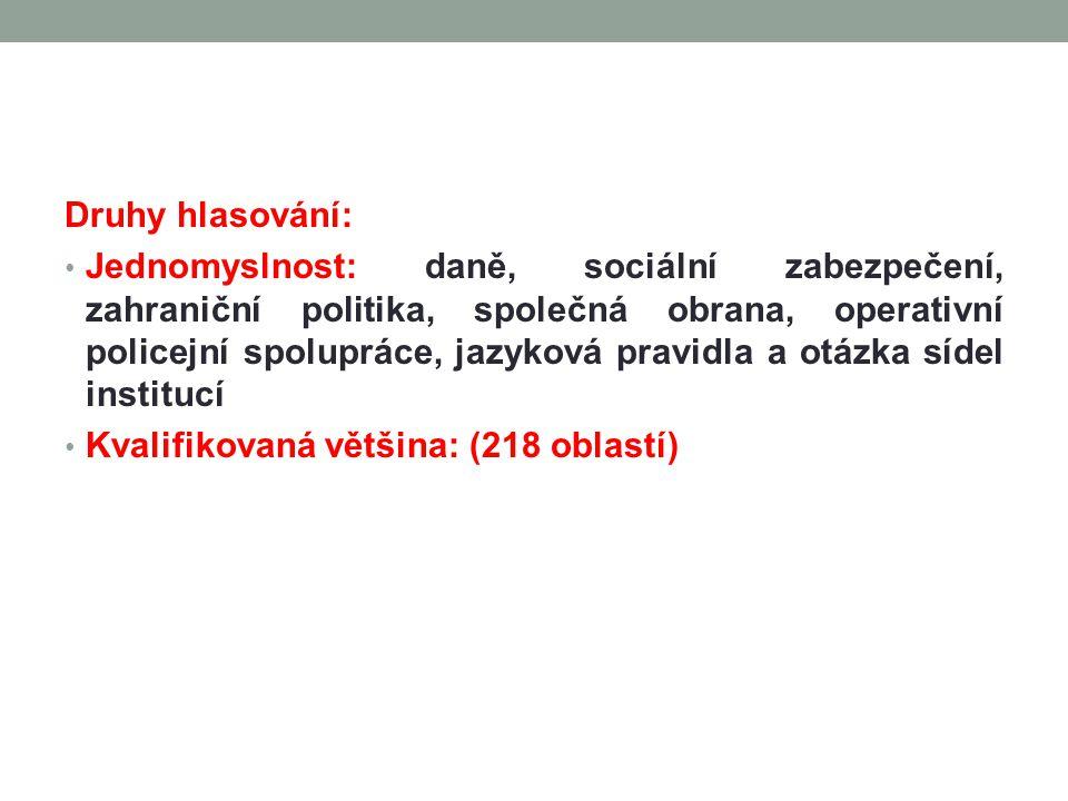 Druhy hlasování: Jednomyslnost: daně, sociální zabezpečení, zahraniční politika, společná obrana, operativní policejní spolupráce, jazyková pravidla a