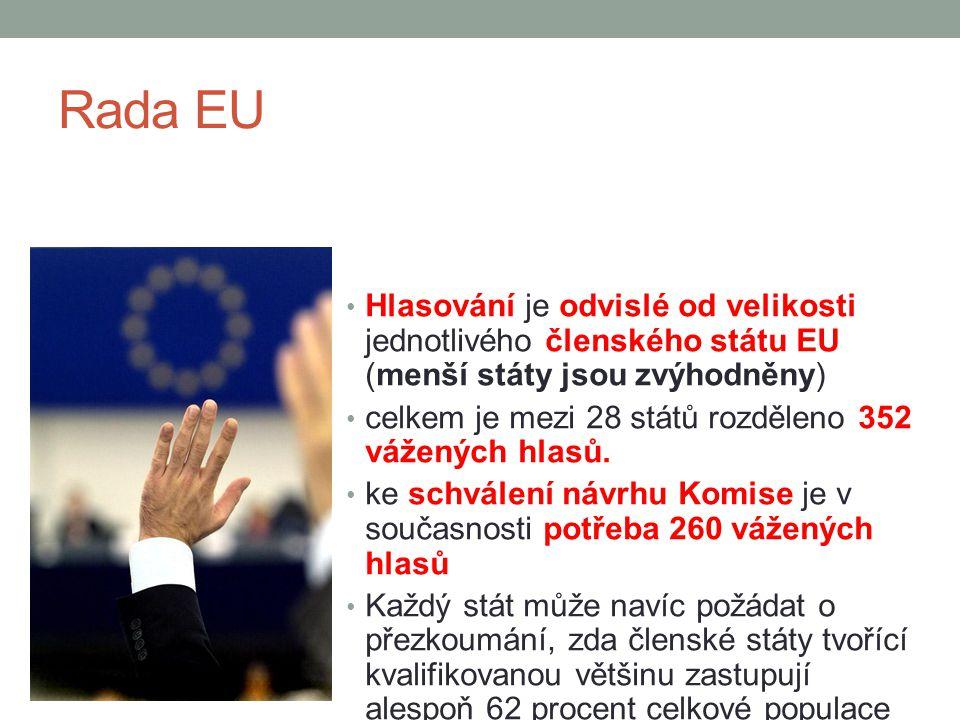 Rada EU Hlasování je odvislé od velikosti jednotlivého členského státu EU (menší státy jsou zvýhodněny) celkem je mezi 28 států rozděleno 352 vážených