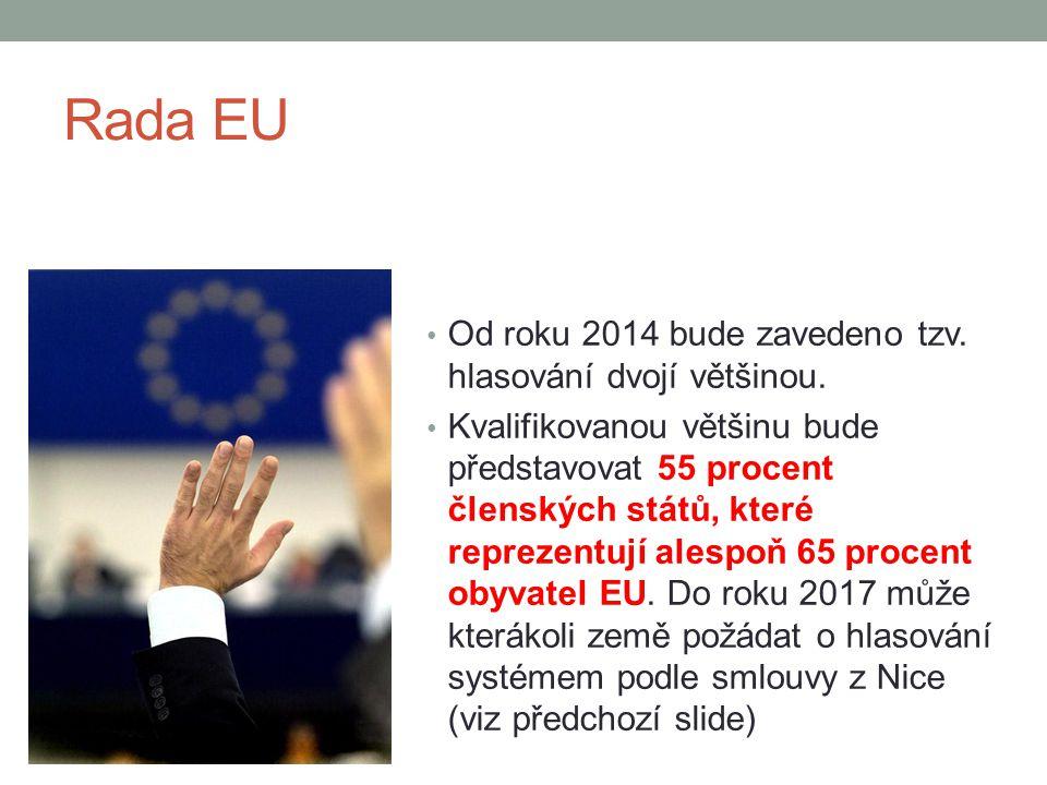 Rada EU Od roku 2014 bude zavedeno tzv. hlasování dvojí většinou. Kvalifikovanou většinu bude představovat 55 procent členských států, které reprezent