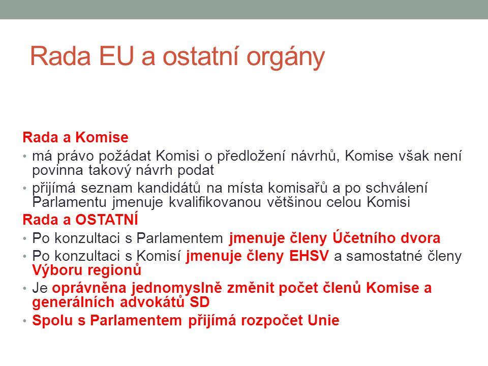 Rada EU a ostatní orgány Rada a Komise má právo požádat Komisi o předložení návrhů, Komise však není povinna takový návrh podat přijímá seznam kandidá