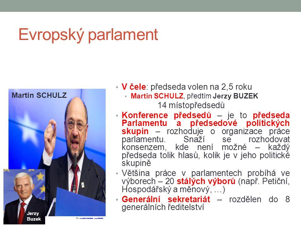 Evropský parlament V čele: předseda volen na 2,5 roku Martin SCHULZ, předtím Jerzy BUZEK 14 místopředsedů Konference předsedů – je to předseda Parlame