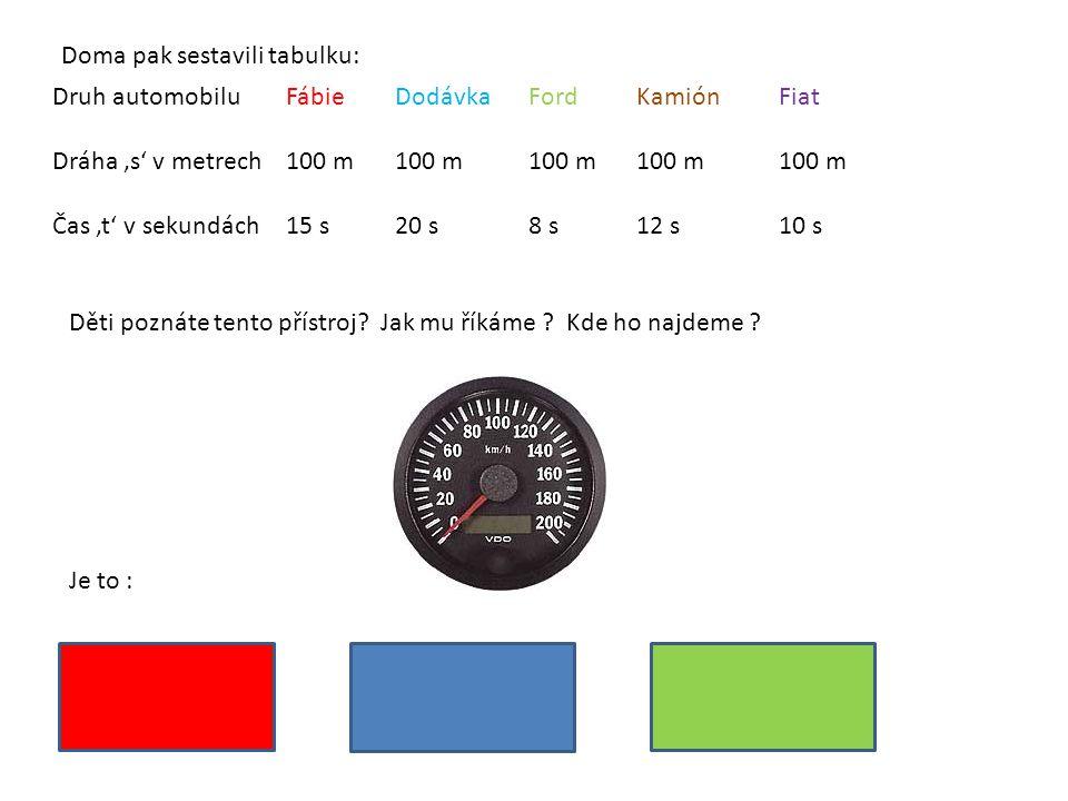 Doma pak sestavili tabulku: Druh automobilu Dráha 's' v metrech Čas 't' v sekundách Fábie 100 m 15 s Dodávka 100 m 20 s Ford 100 m 8 s Kamión 100 m 12 s Fiat 100 m 10 s Děti poznáte tento přístroj.
